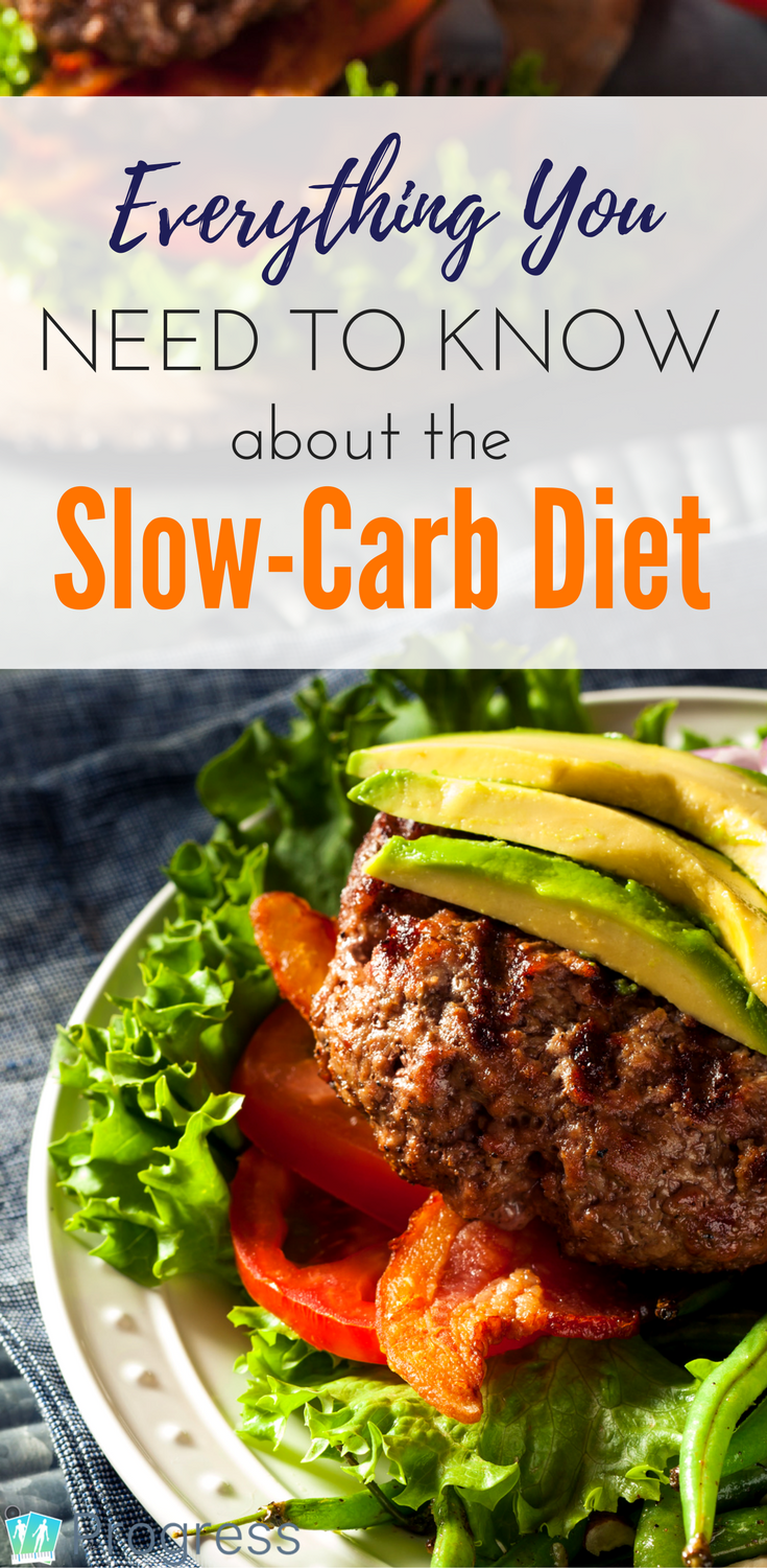 Curious about the slow carb diet? Here's your cheat sheet to find out everything you need to know, including which foods are allowed (and which aren't) and how to rock your cheat day. Check it out!