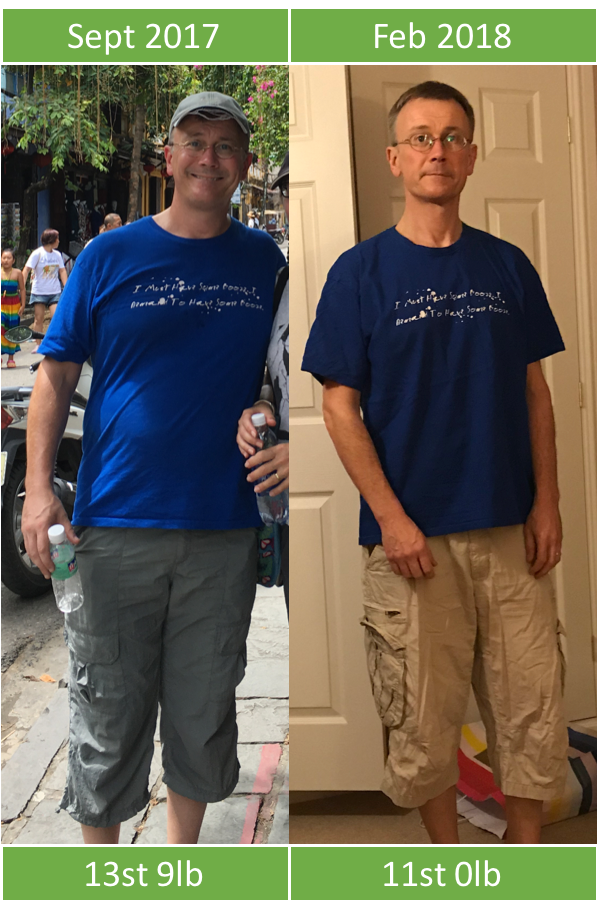 Owen quit alcohol and lost over 37 lbs in the first 6 months.